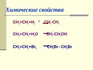 Химические свойства CH2=CH2+H2 Pt CH3-CH3 CH2=CH2+H2O CH3-CH2OH CH2=CH2+Br2 С