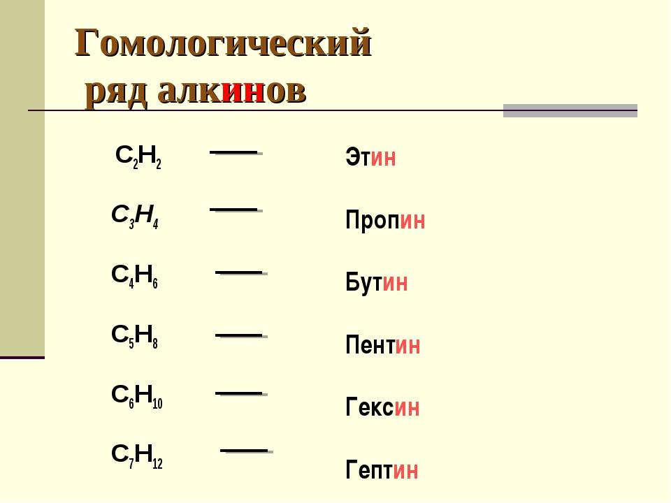 Гомологический ряд алкинов C2H2 C3H4 C4H6 C5H8 C6H10 C7H12 Этин Пропин Б...