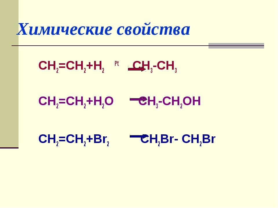 Химические свойства CH2=CH2+H2 Pt CH3-CH3 CH2=CH2+H2O CH3-CH2OH CH2=CH2+Br2 С...