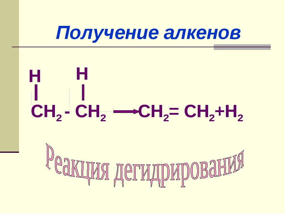 Н CH2 - CH2 CH2= CH2+H2 Н Получение алкенов