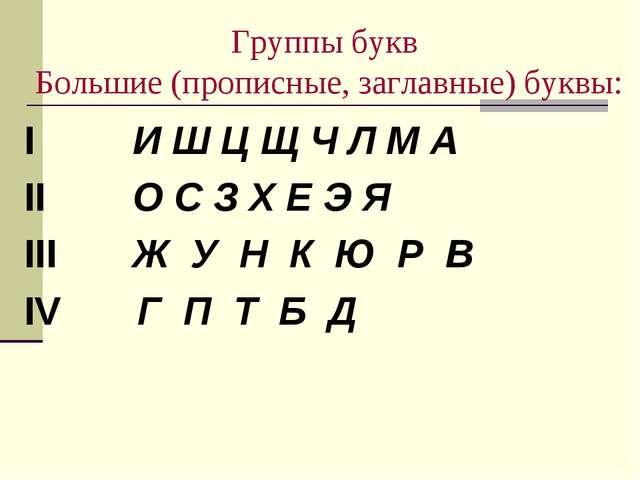 Группы букв Большие (прописные, заглавные) буквы: I И Ш Ц Щ Ч Л М А II О С З...