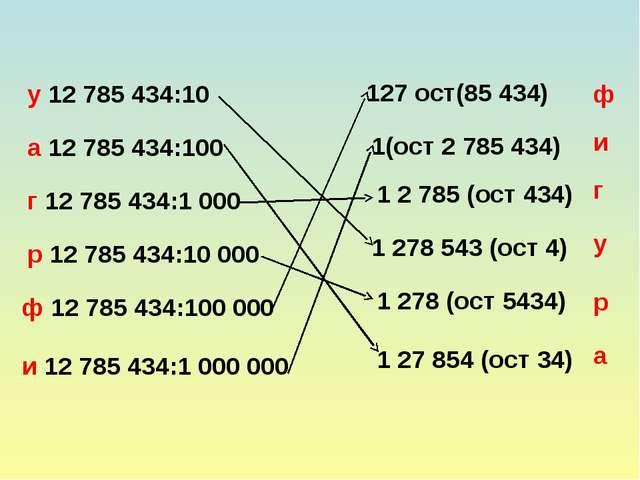 у 12 785 434:10 а 12 785 434:100 г 12 785 434:1 000 р 12 785 434:10 000 ф 12...