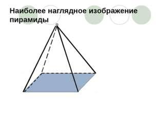 Наиболее наглядное изображение пирамиды