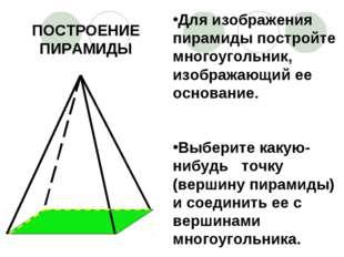 ПОСТРОЕНИЕ ПИРАМИДЫ Для изображения пирамиды постройте многоугольник, изображ