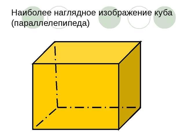 Наиболее наглядное изображение куба (параллелепипеда)