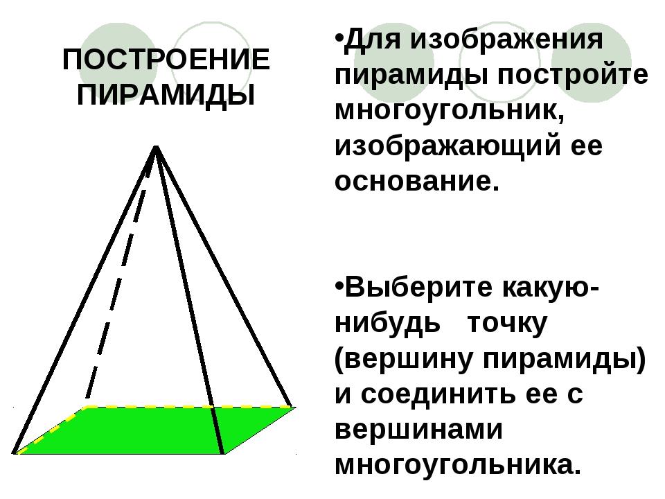 ПОСТРОЕНИЕ ПИРАМИДЫ Для изображения пирамиды постройте многоугольник, изображ...