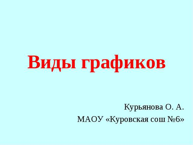 Виды графиков Курьянова О. А. МАОУ «Куровская сош №6»