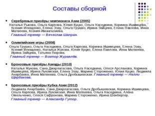 Составы сборной Серебряные призёры чемпионата Азии (2005) Наталья Рыкова, Ол