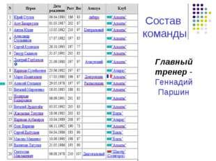 Главный тренер - Геннадий Паршин Состав команды