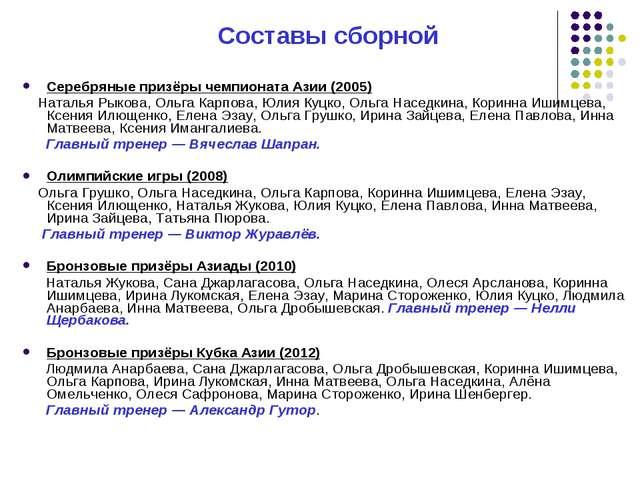 Составы сборной Серебряные призёры чемпионата Азии (2005) Наталья Рыкова, Ол...