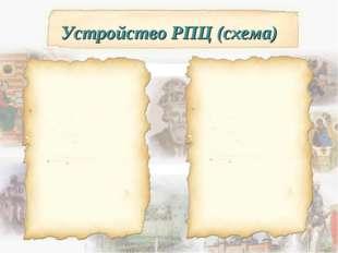 Устройство РПЦ (схема)
