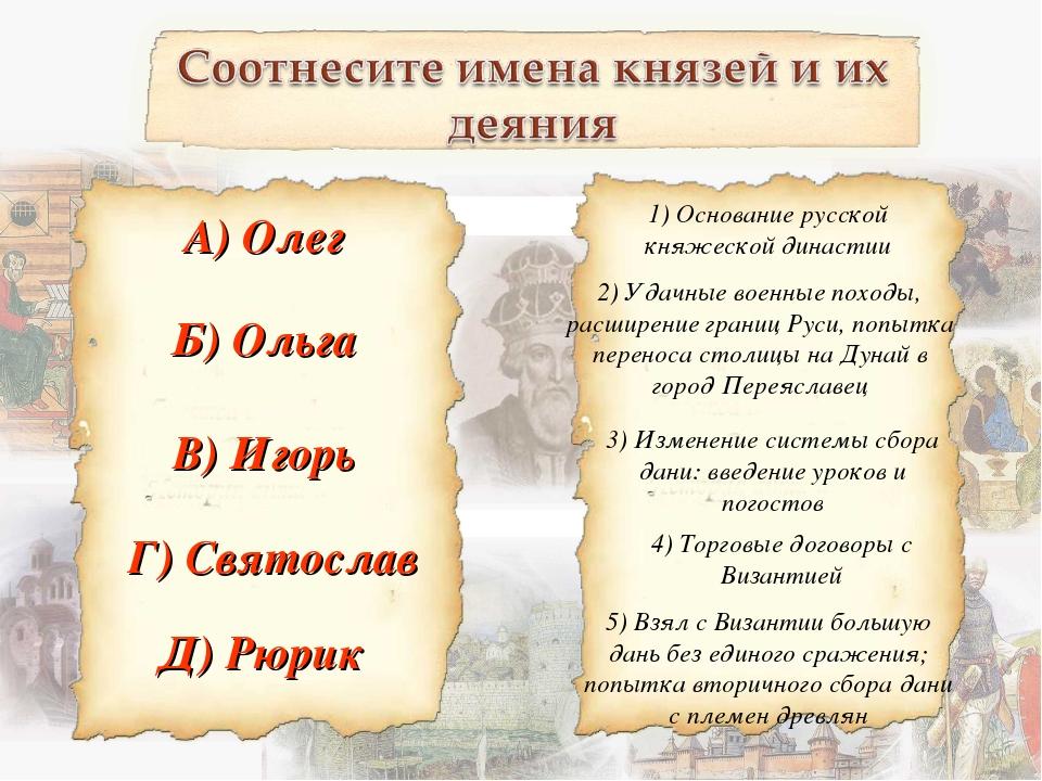 Б) Ольга 1) Основание русской княжеской династии А) Олег В) Игорь Г) Святосла...