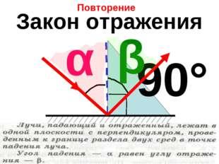 Закон отражения 90° α β Повторение