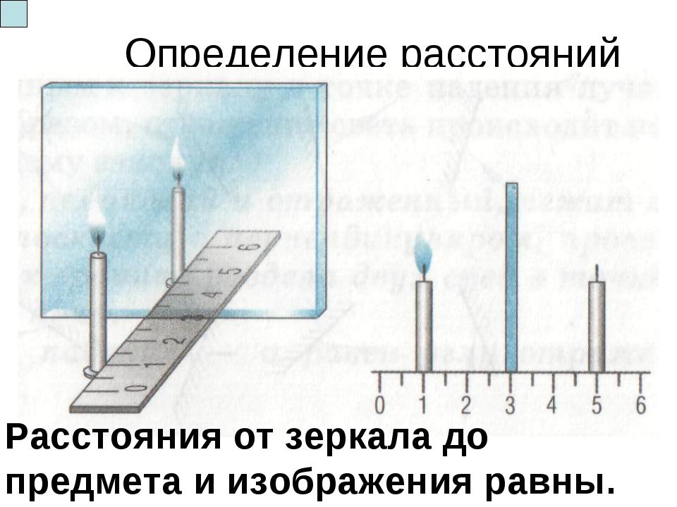 Определение расстояний Расстояния от зеркала до предмета и изображения равны.