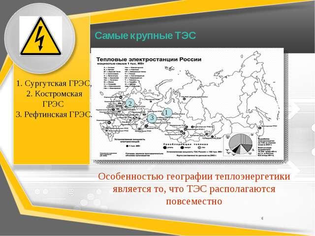Самые крупные ТЭС 1 2 3 1. Сургутская ГРЭС, 2. Костромская ГРЭС 3. Рефтинская...