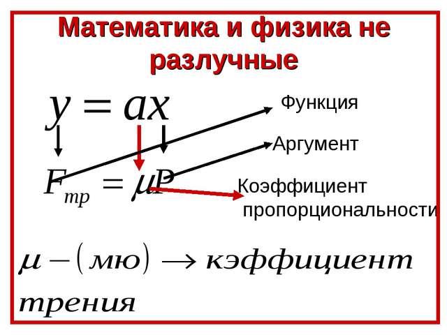 Математика и физика не разлучные Функция Аргумент Коэффициент пропорционально...
