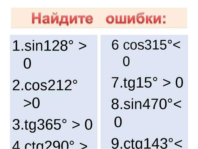 sin128° > 0 cos212° >0 tg365° > 0 ctg290° > 0 sin94° < 0 6 сos315°< 0 7.tg15°...
