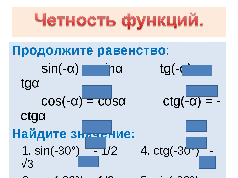 Продолжите равенство: sin(-α) = -sinα tg(-α) = - tgα cos(-α) = cosα ctg(-α) =...