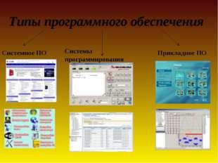 Типы программного обеспечения Системное ПО Прикладное ПО Системы программиро