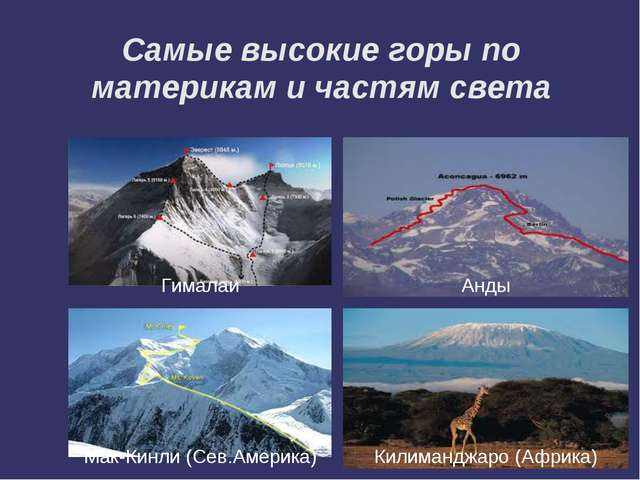 Самые высокие горы по материкам и частям света Гималаи Анды Килиманджаро (Афр...