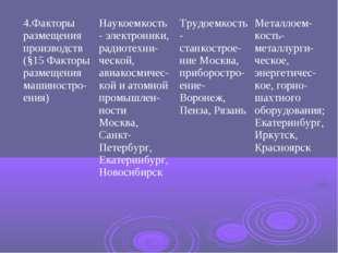 4.Факторы размещения производств (§15 Факторы размещения машиностро-ения)Нау