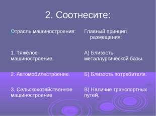 2. Соотнесите: Отрасль машиностроения:Главный принцип размещения: 1. Тяжёлое
