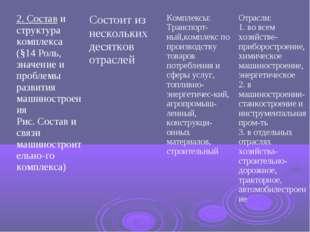 2. Состав и структура комплекса (§14 Роль, значение и проблемы развития машин