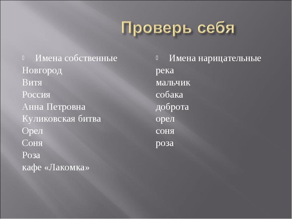 Имена собственные Новгород Витя Россия Анна Петровна Куликовская битва Орел С...