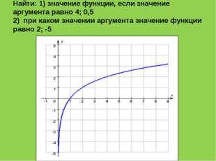 Найти: 1) значение функции, если значение аргумента равно 4; 0,5 2) при каком