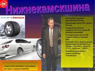 Крупнейшее шинное предприятие России. Производит более 30% шин в России. В ми