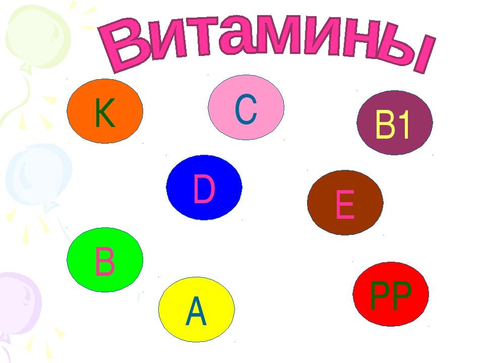 С В D B1 E PP А К