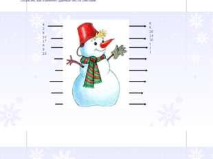 Объясни, как изменяет данные числа снеговик: 4 2 6 10 17 8 9 10 8 6 10 14 10