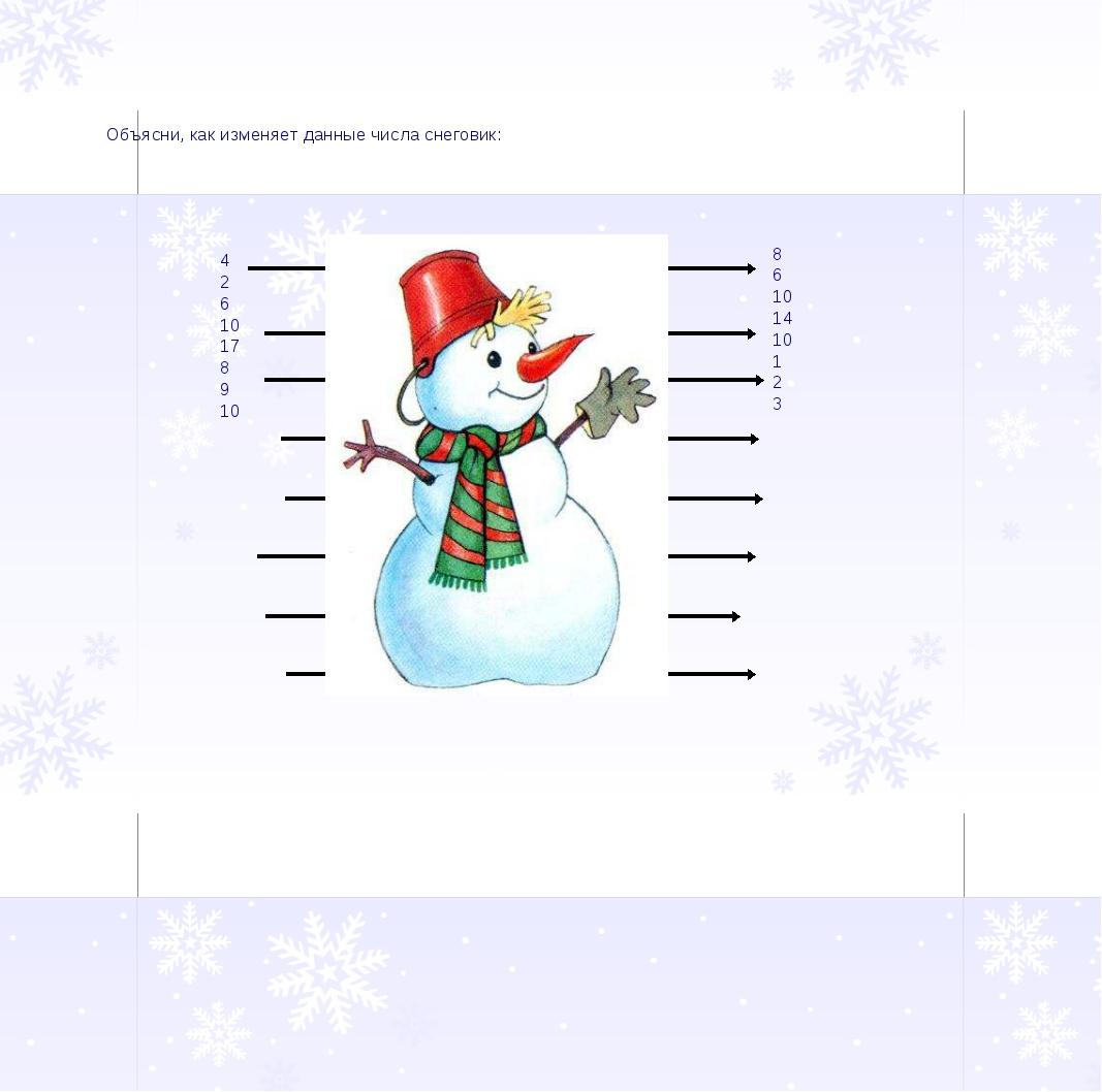 Объясни, как изменяет данные числа снеговик: 4 2 6 10 17 8 9 10 8 6 10 14 10...