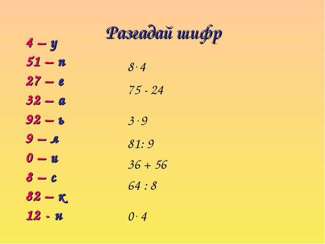 Разгадай шифр 8 . 4 75 - 24 3 . 9 81: 9 36 + 56 64 : 8 0 . 4 1 . 12 4 – у 51...