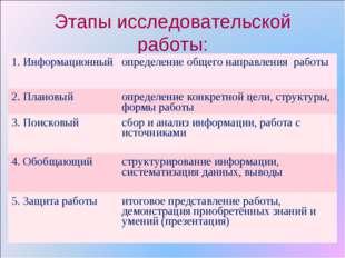 Этапы исследовательской работы: 1. Информационный определение общего направл