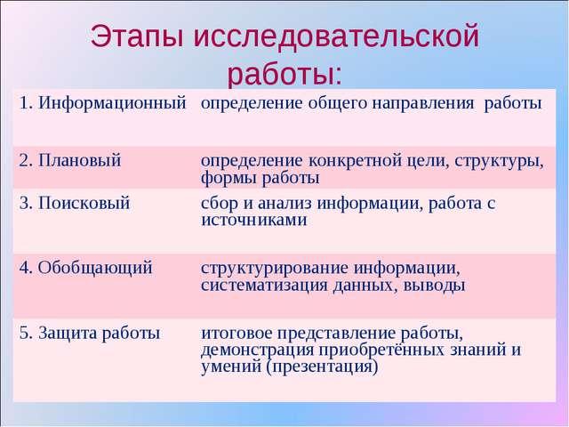 Этапы исследовательской работы: 1. Информационный определение общего направл...