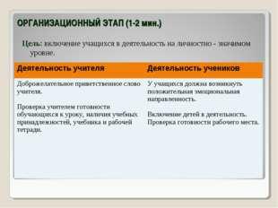 ОРГАНИЗАЦИОННЫЙ ЭТАП (1-2 мин.) Цель: включение учащихся в деятельность на ли