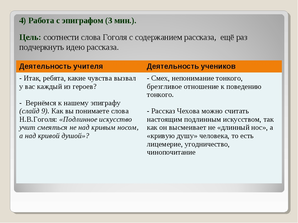 4) Работа с эпиграфом (3 мин.). Цель: соотнести слова Гоголя с содержанием ра...