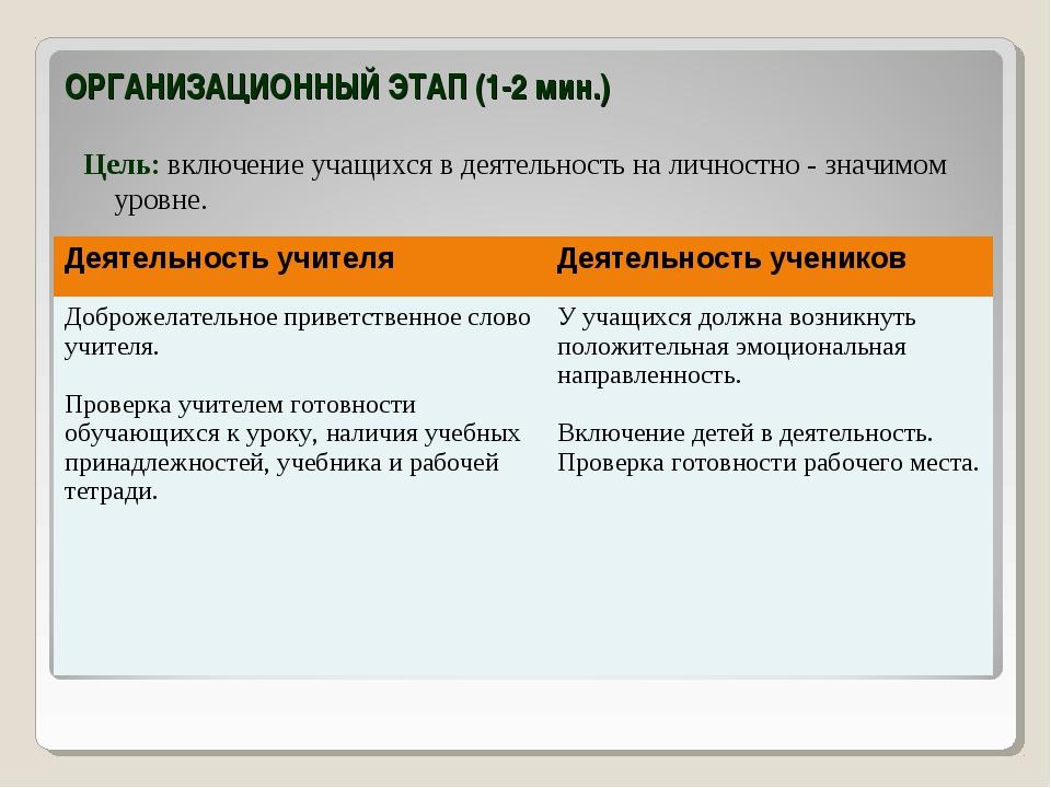 ОРГАНИЗАЦИОННЫЙ ЭТАП (1-2 мин.) Цель: включение учащихся в деятельность на ли...