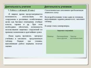 Деятельность учителяДеятельность учеников 5. Работа с таблицей. (8 мин.) В м