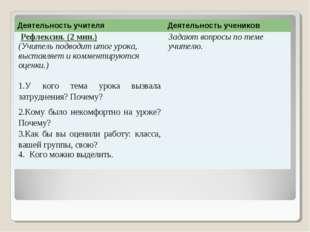 Деятельность учителяДеятельность учеников Рефлексия. (2 мин.) (Учитель подво