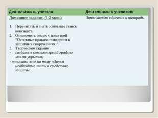 Деятельность учителяДеятельность учеников Домашнее задание. (1-2 мин.) Переч
