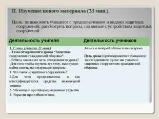 II. Изучение нового материала (33 мин.). Цель: познакомить учащихся с предназ