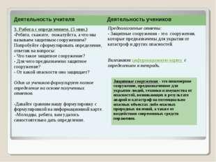 Деятельность учителяДеятельность учеников 3. Работа с определением. (5 мин.)