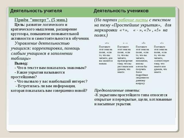 """Деятельность учителяДеятельность учеников Приём """"инсерт"""". (5 мин.) Цель: раз..."""