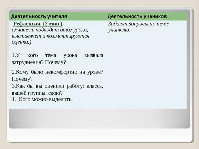 Деятельность учителяДеятельность учеников Рефлексия. (2 мин.) (Учитель подво...
