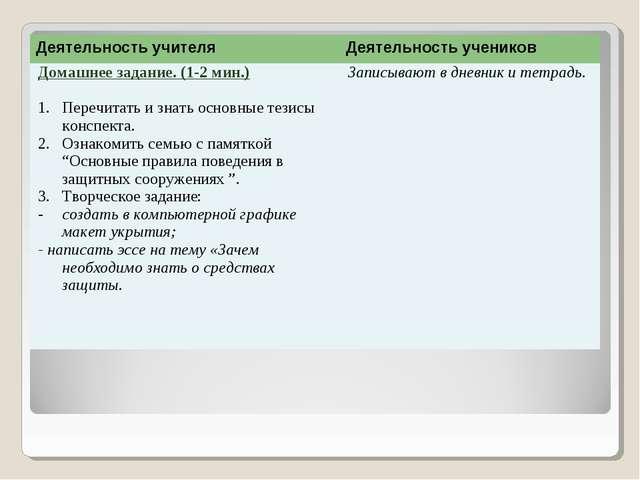 Деятельность учителяДеятельность учеников Домашнее задание. (1-2 мин.) Переч...