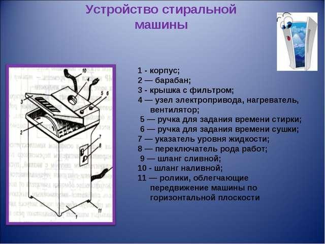 Устройство стиральной машины 1 - корпус; 2 — барабан; 3 - крышка с фильтром;...