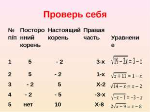 Проверь себя № п/пПосторонний кореньНастоящий кореньПравая часть Уравнени