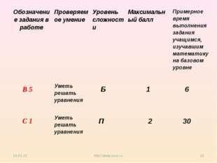 * http://aida.ucoz.ru * Обозначение задания в работеПроверяемое умениеУрове